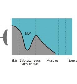 Аппарат физиотерапевтический THERMATUR М250 для непрерывной и импульсной микроволновой терапии СВЧ (СМВ)