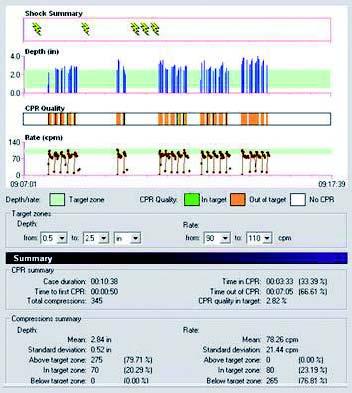 Краткое описание интерфейса RescueNet® Code Review,.jpg